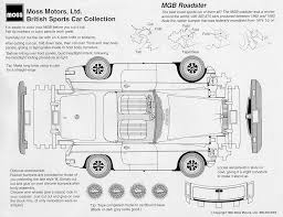 paper m g models m g nuts dot com m g nuts dot com click to enlarge model mgb convertible artist moss motors