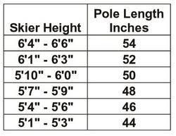 Ski Pole Size Chart Order Multi Tasking Flask Ski Poles