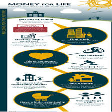 life insurance canada quotes standard bank life insurance quotes raipurnews