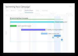 Gantt Chart For Training Program What Is A Gantt Chart In Project Management