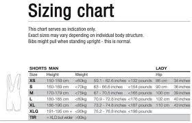 Cervelo S5 Size Chart Cervelo S5 Frame Size Chart