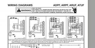 goodman condenser wiring diagram wiring diagram and schematic design thermostat wiring diagrams for hvac systems