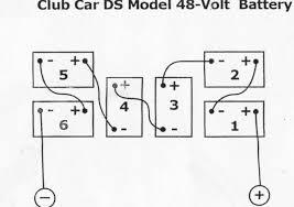 club car 48 volt wiring diagram club car 48 volt wiring diagram 2002 Club Car Wiring Diagram wiring diagrams 36 amp 48 volt battery banks mikes golf carts wiring diagrams 36 amp 48 2002 club car wiring diagram 48 volt