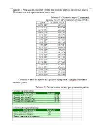 Отчёт по практике по финансовой математике Отчеты по практике  Отчёт по практике по финансовой математике 19 11 12