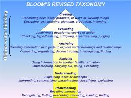 Blooms Taxonomy Virtual Library