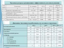 Дипломная работа по тему совершенствование системы управления  Дипломная работа по тему совершенствование системы управления персонала в организации