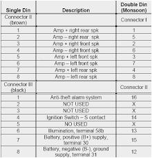 2000 vw passat radio wiring diagram new 97 bmw 740il fuse box 97 get 2000 vw passat radio wiring diagram great 2003 volkswagen jetta car stereo wiring schematic monsoon of