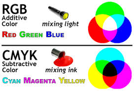 Visible Light Color Maggies Science Connection