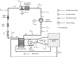 air conditioning system diagram. schematic diagram of the dx air conditioning system. - figure 1 13 throughout system
