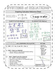 algebra and beyond blog