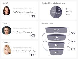 hr dashboard template hr dashboard the best examples templates to reach your goals
