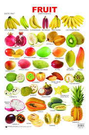 Vegetable Names Smart Wallpapers