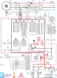 generac 16 circuit 100 amp load center rtg16eza1 the home depot generac transfer switch installation video at Generac 100 Amp Transfer Switch Wiring Diagram