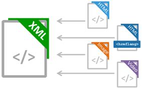 xml sitemap geo targeting 4