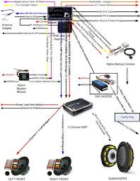 wiring diagram alpine car stereo wiring image alpine car stereo wiring diagram wiring diagram on wiring diagram alpine car stereo