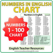 English Numbers 1 100 Chart