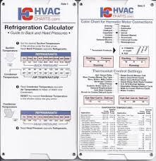 R22 Superheat Slide Chart Hvac Pressure Chart Superheat And Subcooling Slide Chart