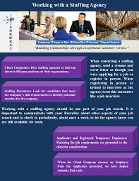 Job Seekers Parkwest Staffing Services Inc