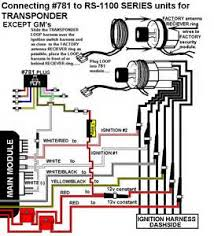 harley headlight wiring diagram images wiring diagram bulldog security remote starters