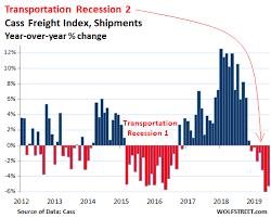 Transportation Recession Gets Uglier Wolf Street