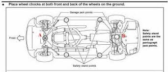 saturn radio wiring diagram saturn radio wiring  car audio integration diagram on 2006 saturn radio wiring diagram