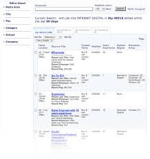 Career Builder Resume Awesome Career Builder Resume Search Resumes Uxhandy Com 28 Careerbuilder 28