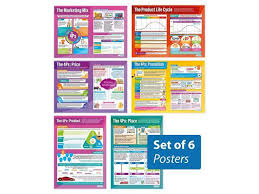 Marketing Decisions Set Of 6 Business Posters Classroom