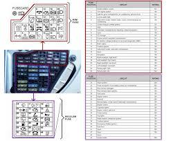 528i fuse box wiring diagrams discernir net 2004 vw jetta fuse box diagram at 99 Jetta Fuse Box Diagram