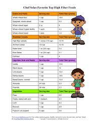 Kids High Fiber Healthy Meal Plan Worksheet
