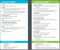 isagenix measurement tracker isagenix cleanse day what is a cleanse day get tips tricks
