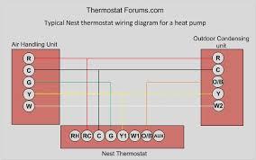 heat pump thermostat wiring diagram schematic circuit and heat pump thermostat wiring color code at Heat Pump Thermostat Wiring Diagrams