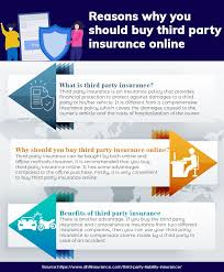 Benefits are offered as described in the insurance contract. Reasons Why You Should Buy Third Party Insurance Online Insurance Quotes Third Party Insurance
