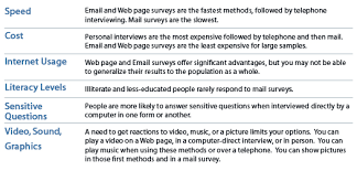 presentation survey examples survey design software design a successful survey system