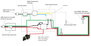 spst motary switch wiring diagram spst discover your wiring 3 position selector switch wiring diagram nilza