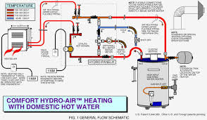 piping diagram for radiant floor heat the wiring diagram radiant floor heating at wiring diagram combo systems naturalgasefficiency wiring diagram