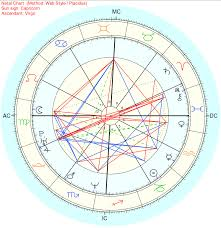 My Astrology Chart Ghosts In The Brain Ghost Shhh Paranoia Due To Life
