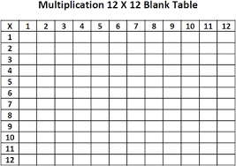 Blank Multiplication Table Worksheet Common Worksheets