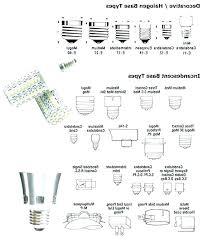 type of light bulb base sizes socket types 9 ceiling fan candelabra size chart light bulb bases e style chart candelabra size
