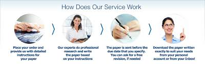 Custom Essay Writing Service - ProfEssays.com™