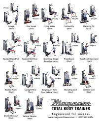 Multi Gym Wall Chart 15 Memorable Gym Exercise Chart For Biceps Pdf