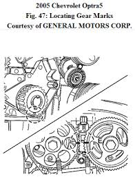 suzuki forenza timing wiring diagram for car engine uzinxtiv5fo besides chevy optra timing belt besides 2002 dodge intrepid 2 7 water pump location furthermore
