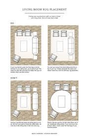 ... Living Room: Living Room Area Rug Placement Design Decor Best On Living  Room Area Rug ...