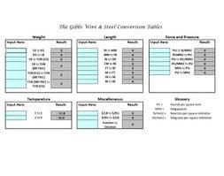 Spring Steel Gauge Chart Technical Toolbox Gibbs Wire Steel Llc