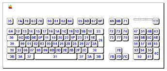 Javascript Keycode Chart Keycode