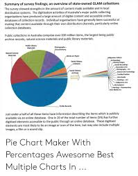Half Pie Chart Maker Summary Of Survey Findings An Overview Of State Owned Glam