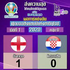"Live NBT2HD - 🔵 ผลการแข่งขันฟุตบอลยูโร 2020 ""ส่งความสุข ให้คนไทยได้ดูบอล  EURO 2020"" 13 มิถุนายน 2564 อังกฤษ 🏴 1-0 🇭🇷โครเอเชีย  #กรมประชาสัมพันธ์ #NBT2HD #ช่อง2 #ยูโร2020 #EURO2020"
