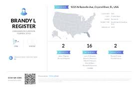 Brandy L Register, (352) 563-1604, 9225 N Rainelle Ave, Crystal ...