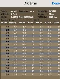9mm Chart Best Zero Distance For 9mm Pcc The Ak Files Forums