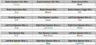 honda civic window wiring diagram wiring diagram 8th gen civic radio wiring diagram at 2010 Honda Civic Radio Wiring Diagram