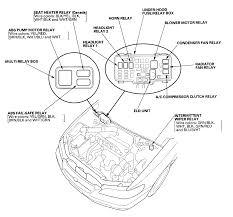 1994 honda civic dx fuse box diagram images design ideas image 94 Honda Civic Fuse Panel 1994 honda civic dx fuse box diagram images design ideas